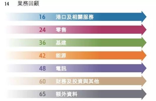 分析师宣战李嘉诚:你们公司577亿港元债务藏哪了?