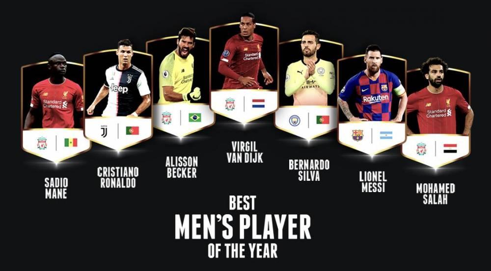 2019环球足球奖名单